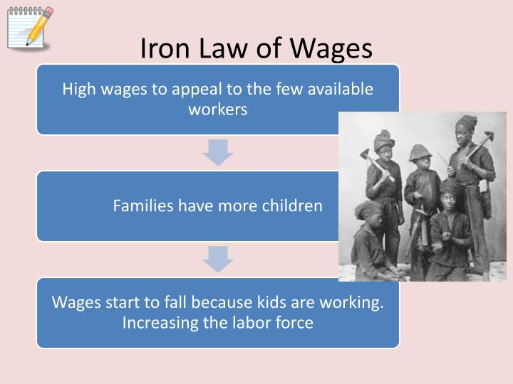 Iron Law of Wages