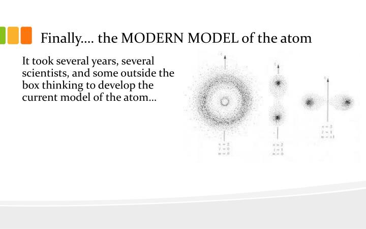 Finally…. the MODERN MODEL of the atom