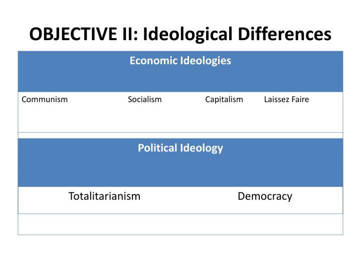 OBJECTIVE II: Ideological
