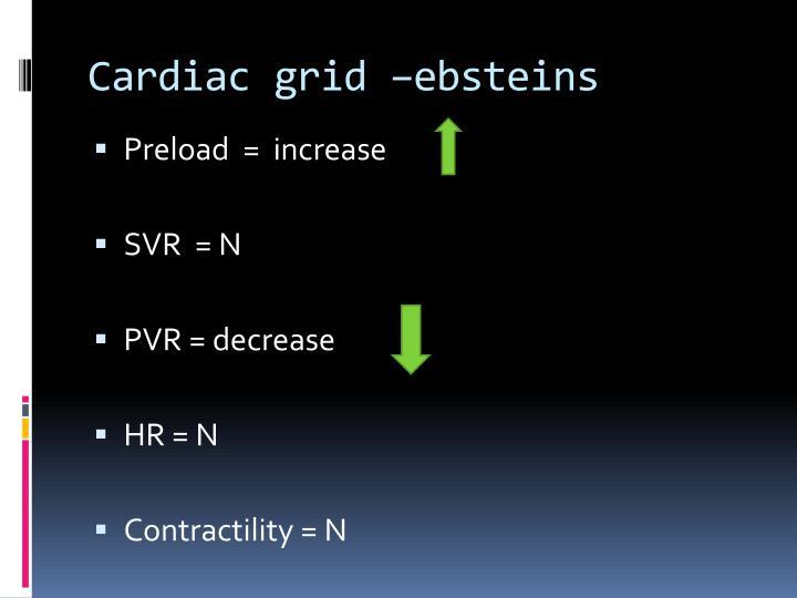 Cardiac grid –