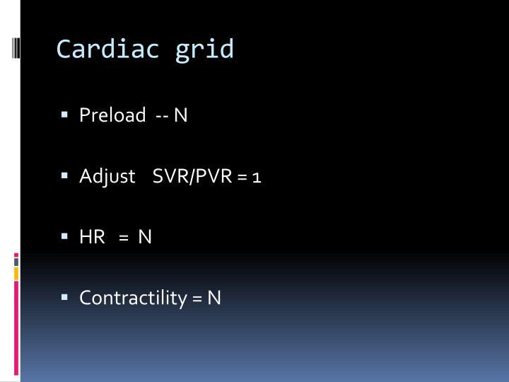 Cardiac grid