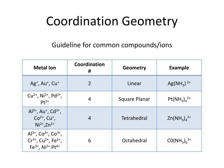Coordination Geometry