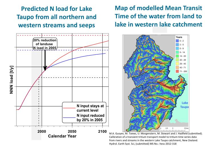 Map of modelled Mean Transit Time of the water from land to lake in western lake catchment