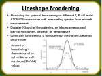 lineshape broadening