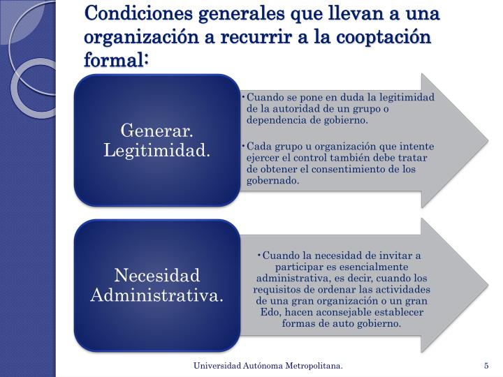 Condiciones generales que llevan a una organización a recurrir a la cooptación formal: