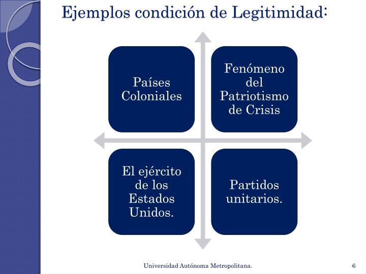 Ejemplos condición de Legitimidad: