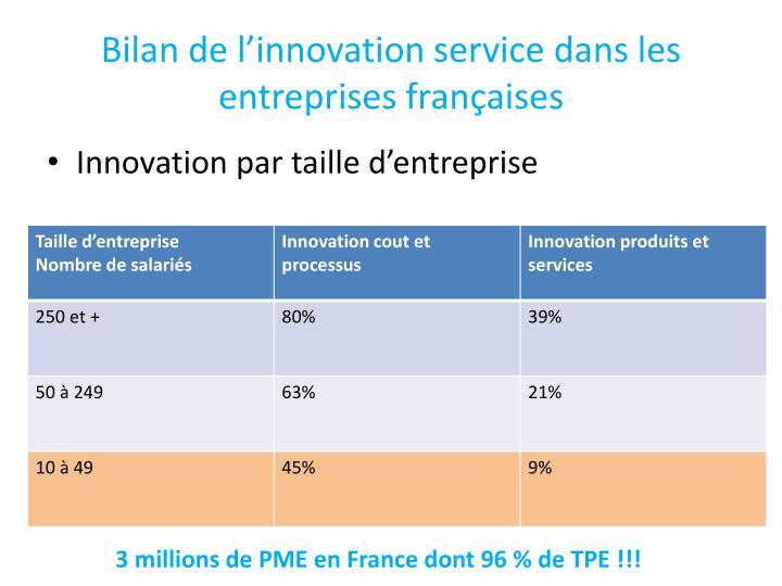 Bilan de l'innovation service dans les entreprises françaises