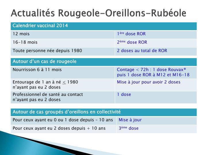 Actualités Rougeole-Oreillons-Rubéole