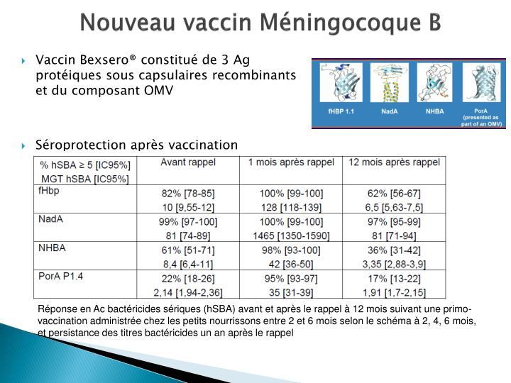 Nouveau vaccin Méningocoque B