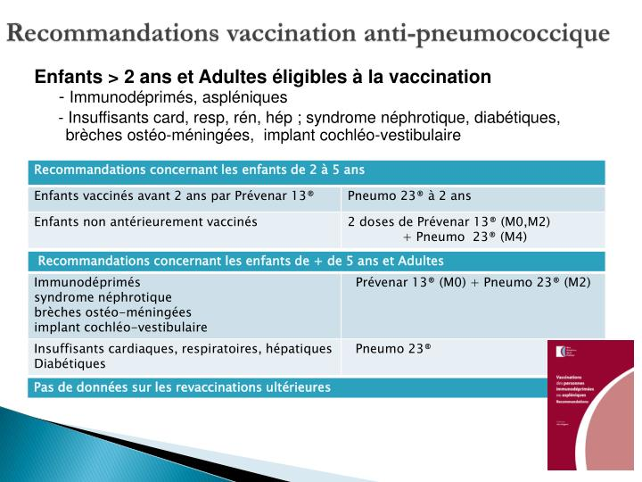 Recommandations vaccination anti-