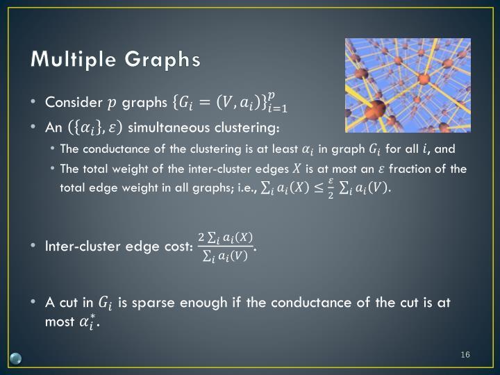 Multiple Graphs