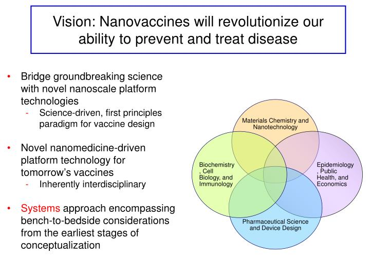 Vision: Nanovaccines will revolutionize our ability to prevent and treat disease