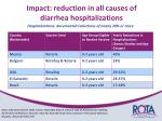 impact reduction in all causes of diarrhea hospitalizations