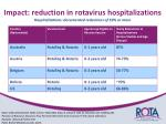 impact reduction in rotavirus hospitalizations