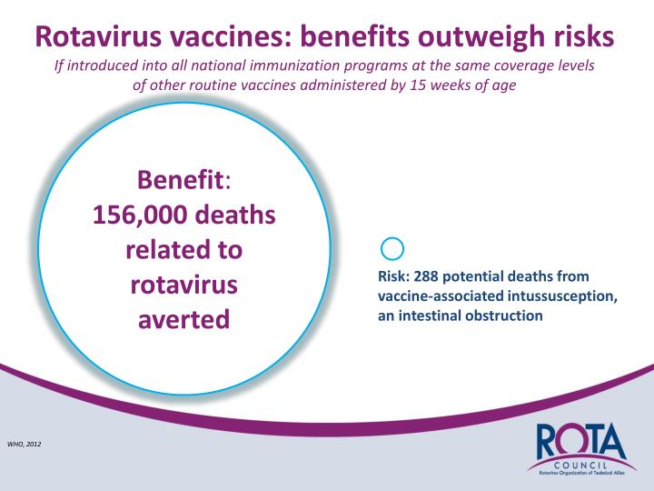 Rotavirus vaccines: benefits outweigh risks