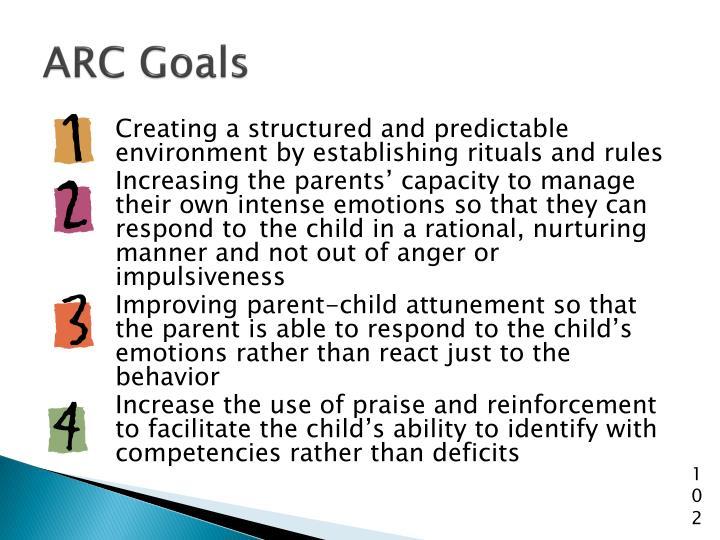 ARC Goals