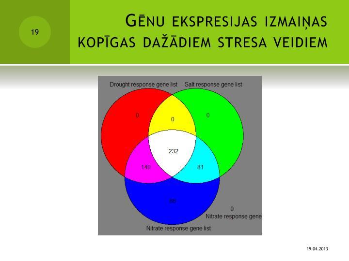 Gēnu ekspresijas izmaiņas kopīgas dažādiem stresa veidiem
