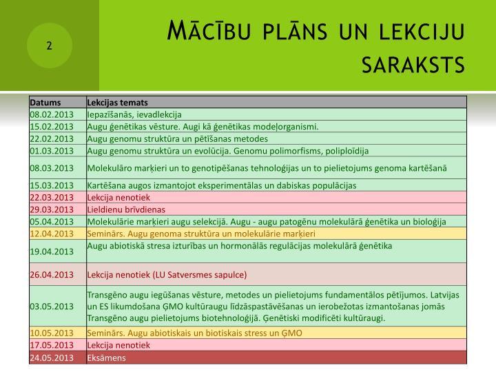 Mācību plāns un lekciju saraksts
