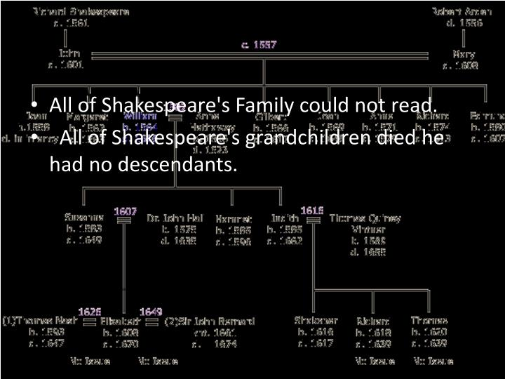 All of Shakespeare's Family could not read.