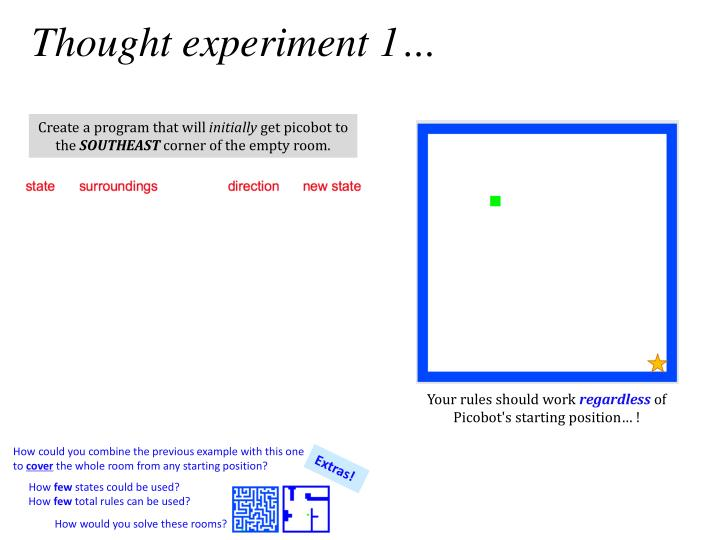 Thought experiment 1…