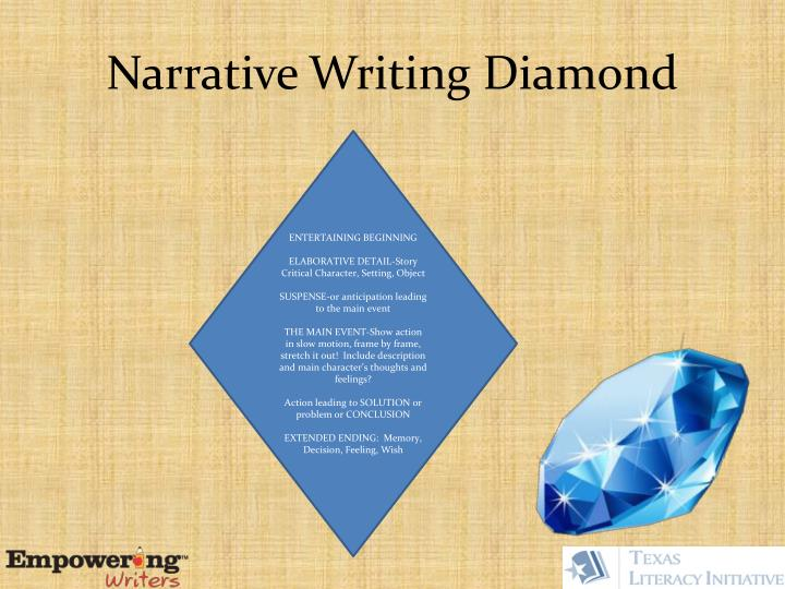 Narrative writing diamond