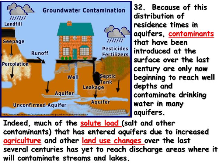 32.  Because of this distribution of residence times in aquifers,