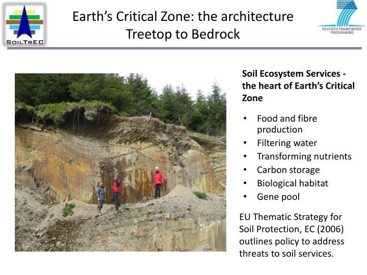 Earth's Critical Zone: the architecture
