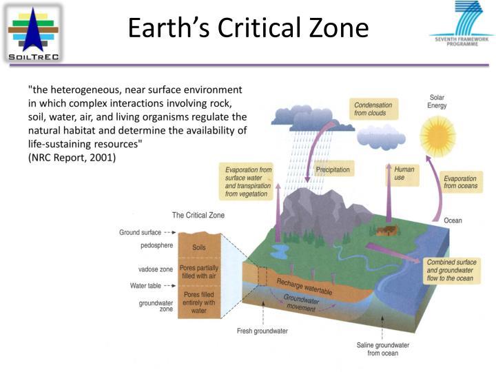Earth's Critical Zone