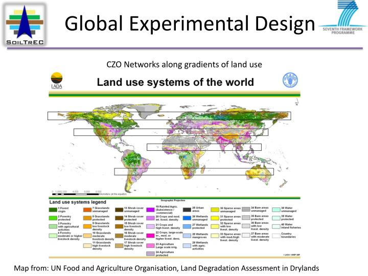 Global Experimental Design
