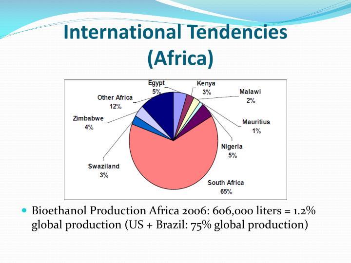 International Tendencies