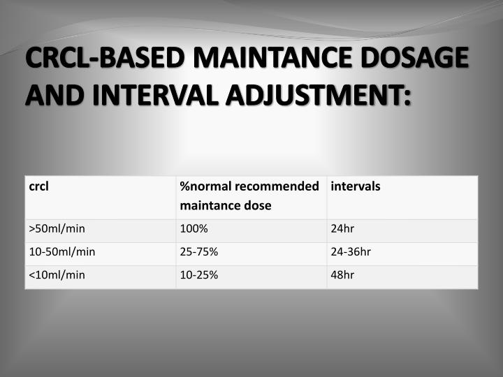 CRCL-BASED MAINTANCE DOSAGE AND INTERVAL ADJUSTMENT: