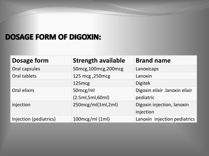 DOSAGE FORM OF DIGOXIN: