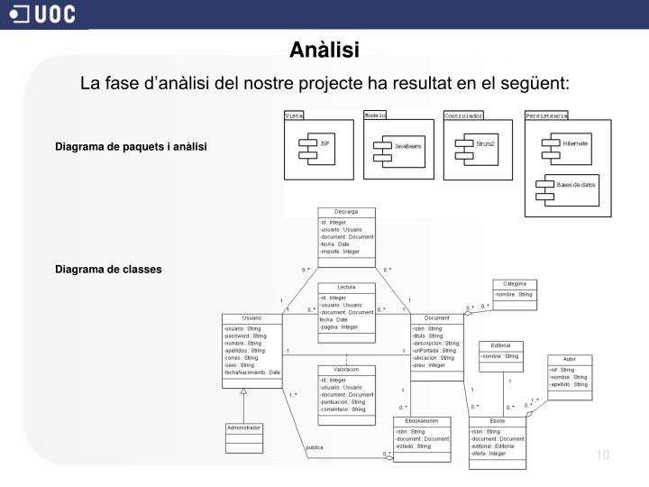 La fase d'anàlisi del nostre projecte ha resultat en el següent: