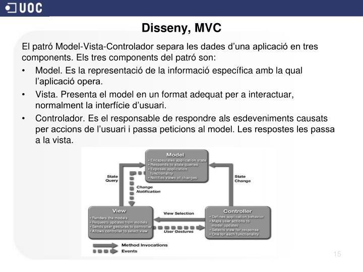 Disseny, MVC