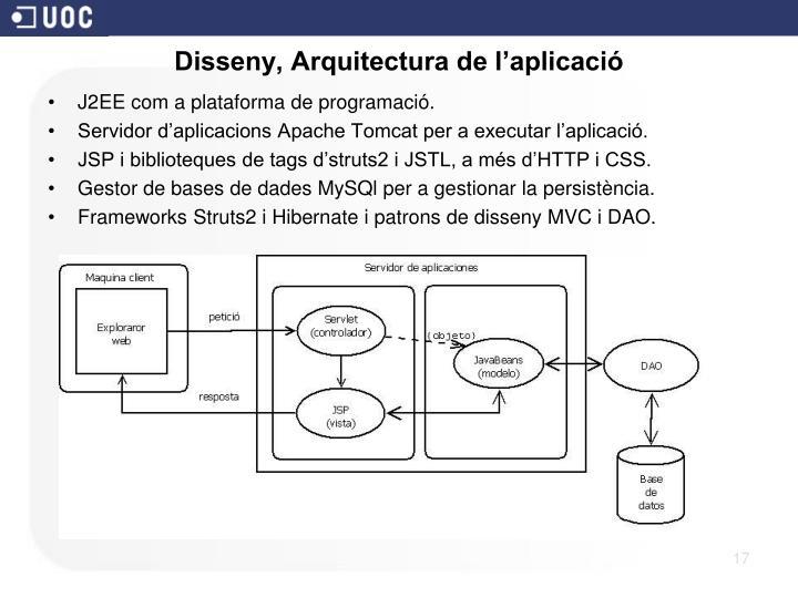 Disseny, Arquitectura de l'aplicació