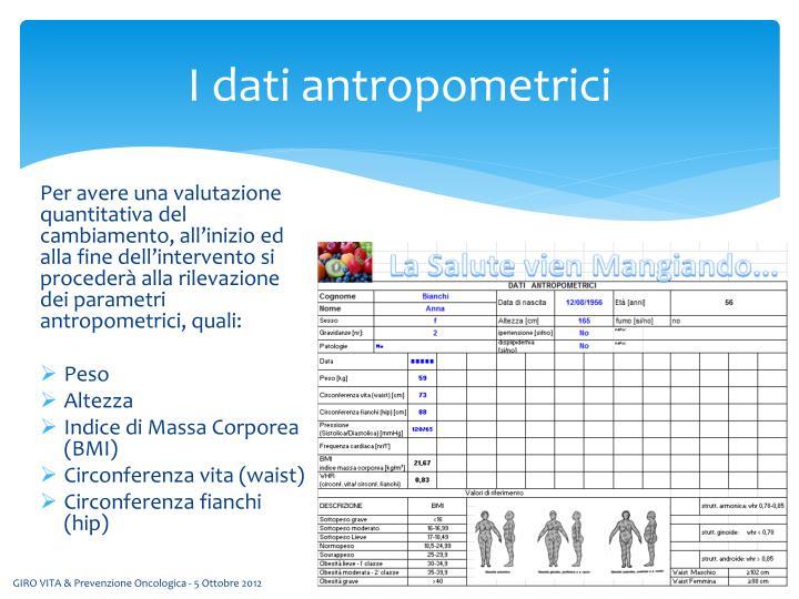 I dati antropometrici