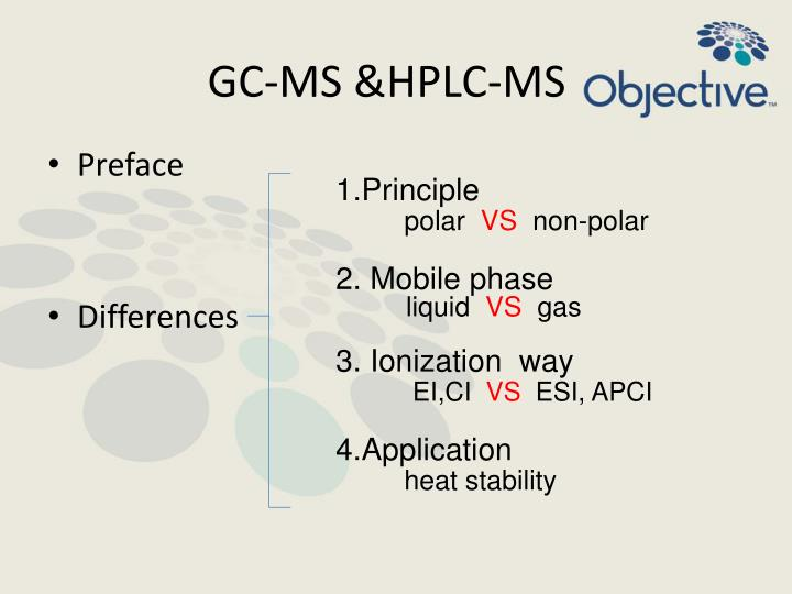GC-MS &HPLC-MS