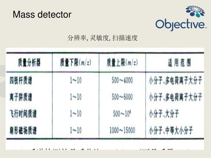 Mass detector