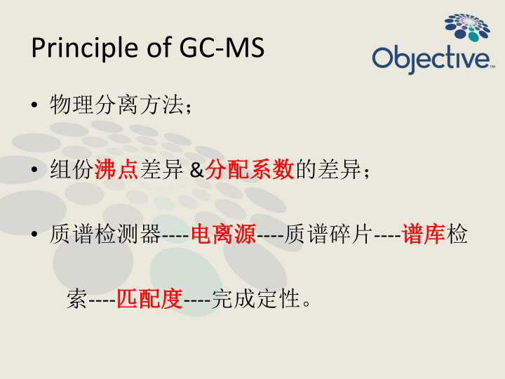 Principle of GC-MS
