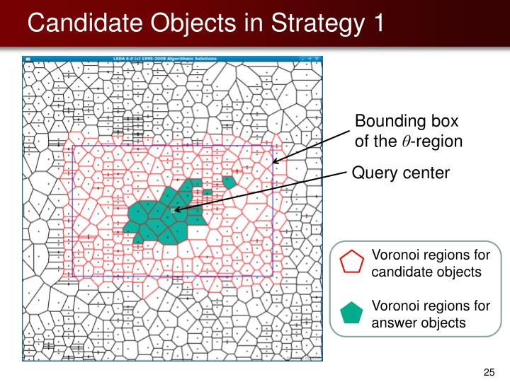 Candidate Objects in Strategy 1