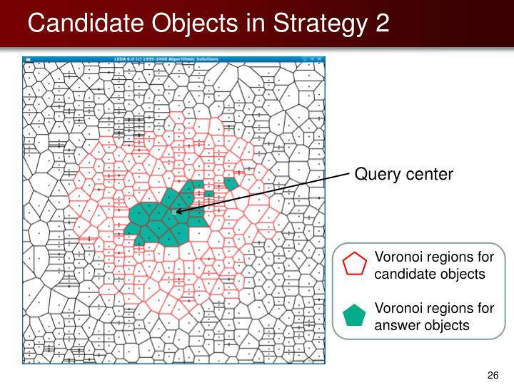 Candidate Objects in Strategy 2