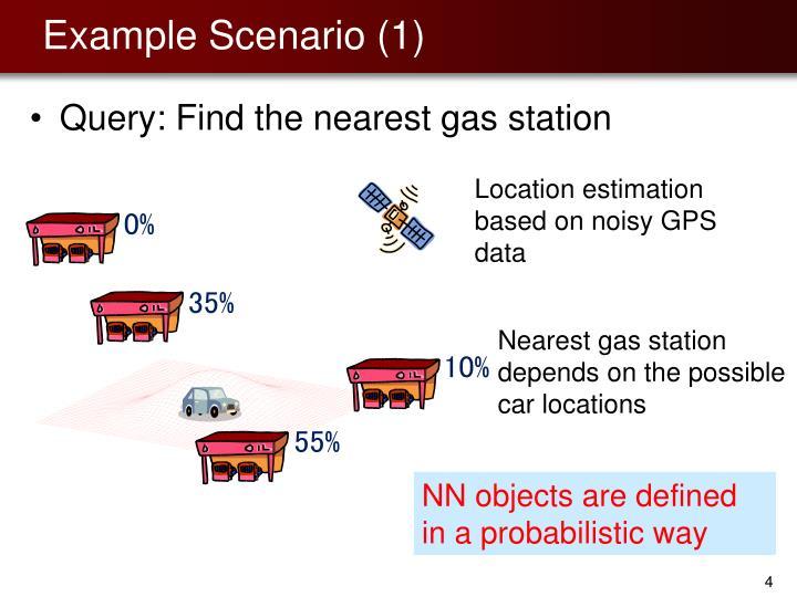Example Scenario (1)