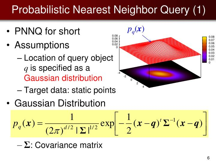 Probabilistic Nearest Neighbor Query (1)