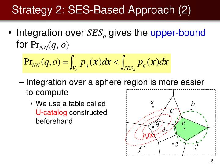 Strategy 2: SES-Based Approach (2)