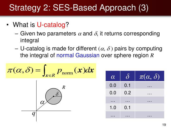 Strategy 2: SES-Based Approach (3)