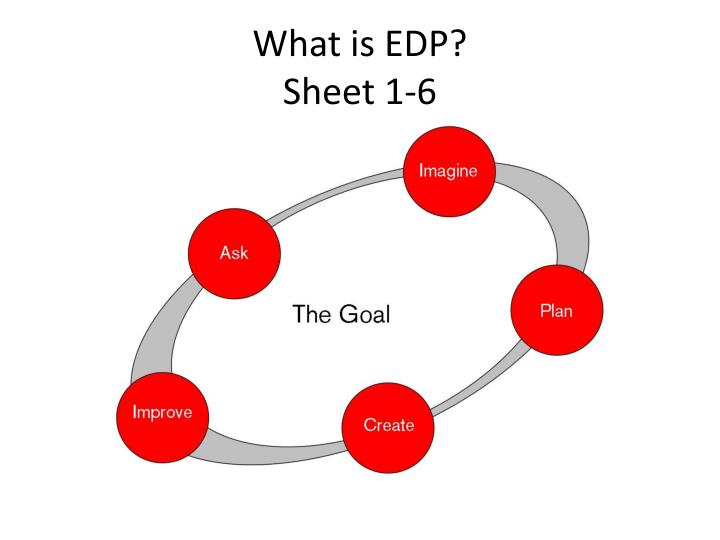 What is EDP?