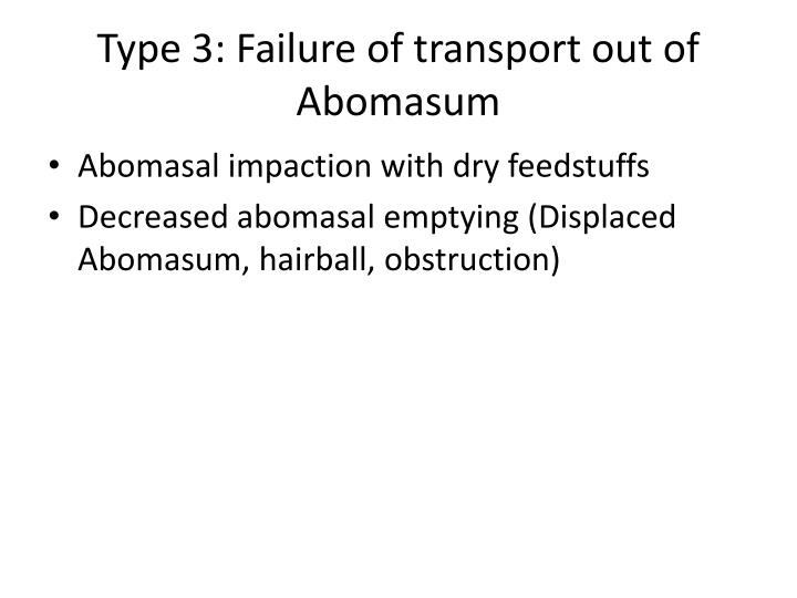 Type 3: Failure of transport out of Abomasum