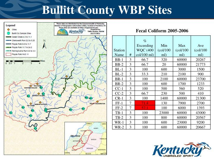Bullitt County WBP Sites