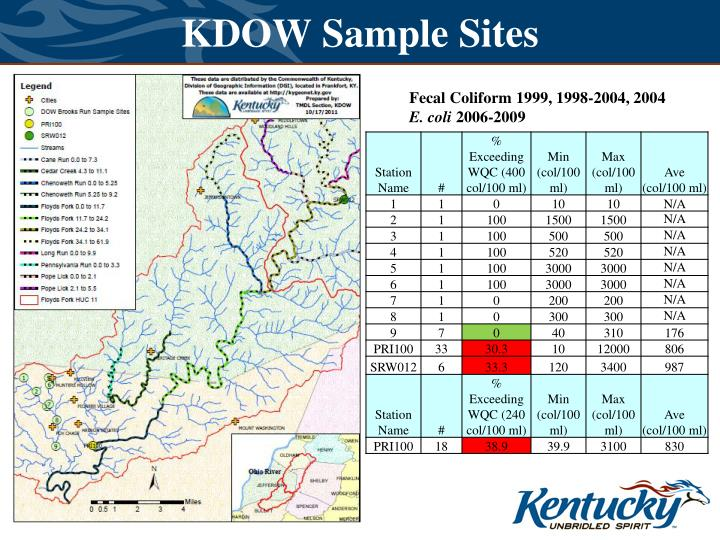 KDOW Sample Sites