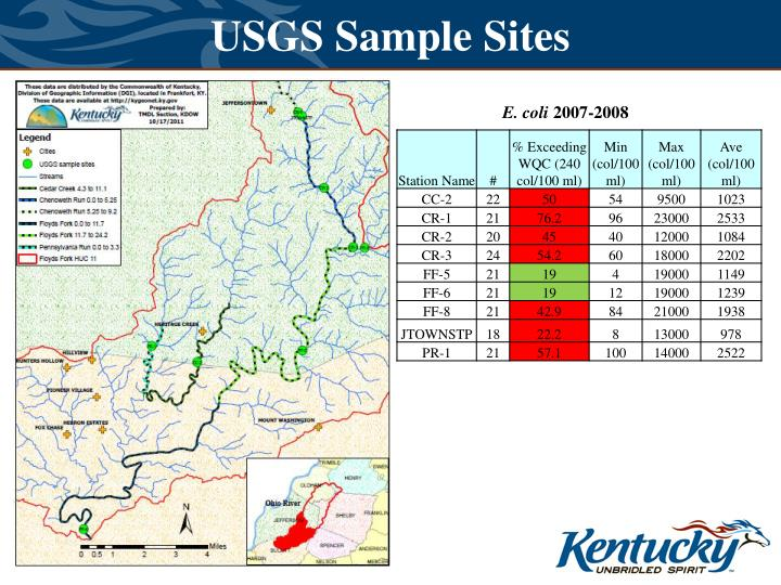 USGS Sample Sites